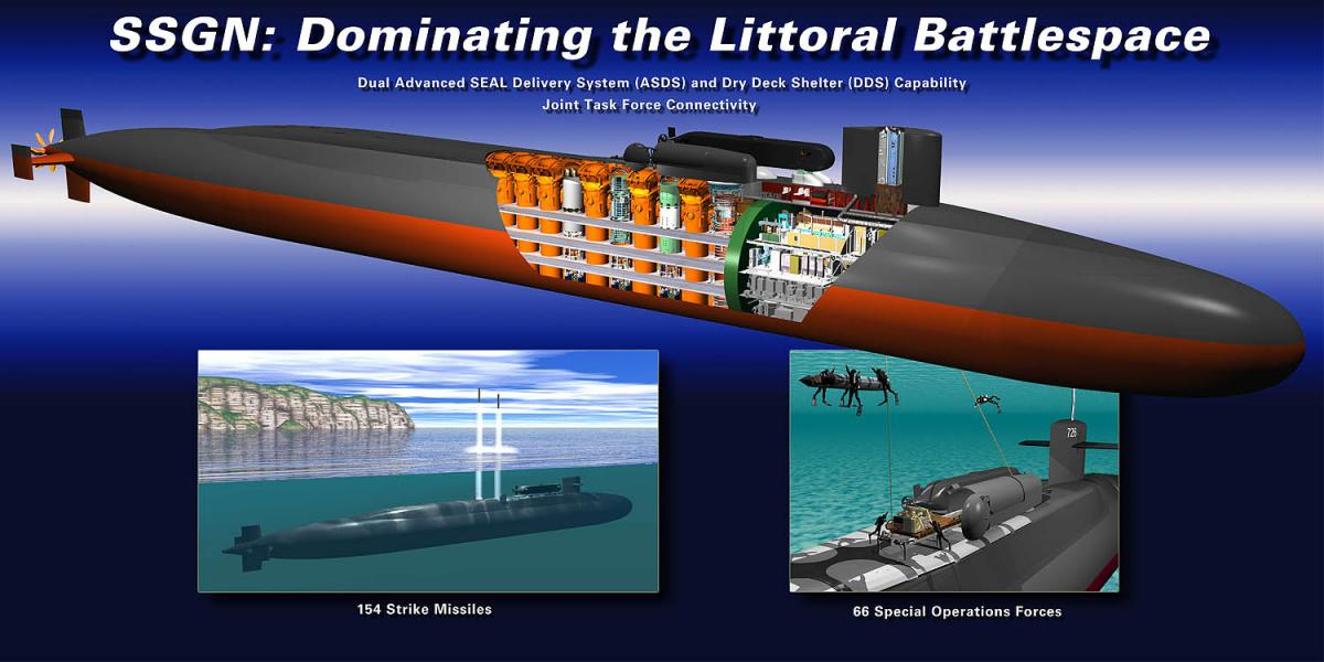 an overview of the trident submarine and its role in the american revolutionary war Military history of the united states of america what role did the whigs have during the revolutionary war how do they teach the american revolution in the uk.