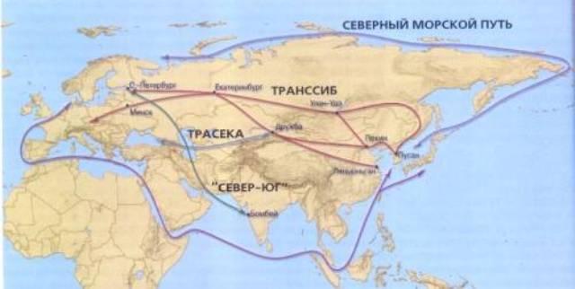 Роль транспортных коридоров в обеспечении безопасности России